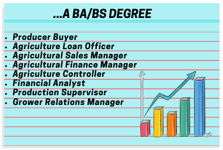 Ag Business Sample Occupations