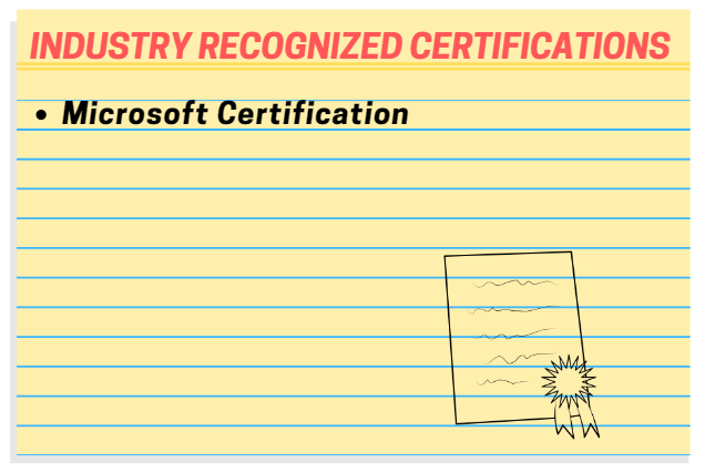 Ag Business Certifications