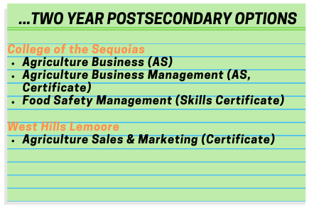 Ag Business Sample Postsecondary Options