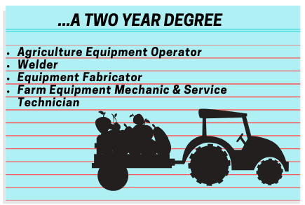Ag Mech Sample Occupations