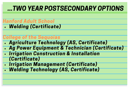 Ag Mech Sample Postsecondary Options