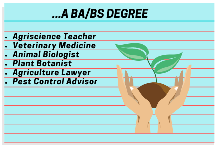 Agriscience Sample Occupations