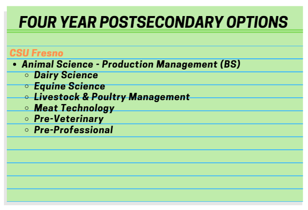 Animal Science Postsecondary Options