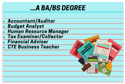 Business Finance Sample Occupations