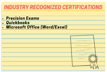 Business Finance Industry Recognized Certifications