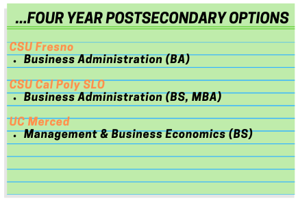 Business Management Sample Postsecondary Options