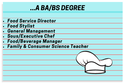 Food Services Sample Occupations