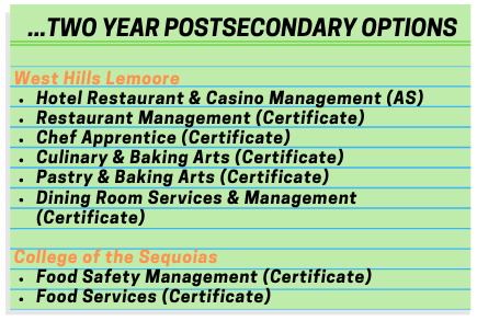 Food Services Sample Postsecondary Options