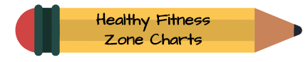 Healthy Fitness Zone Charts