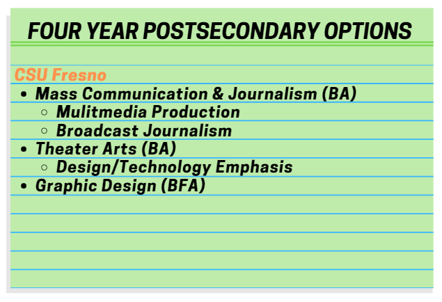 Video Production Postsecondary Options