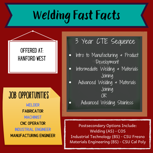 Welding Fast Facts