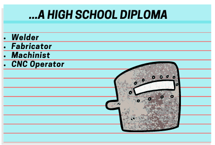 Welding Sample Occupations