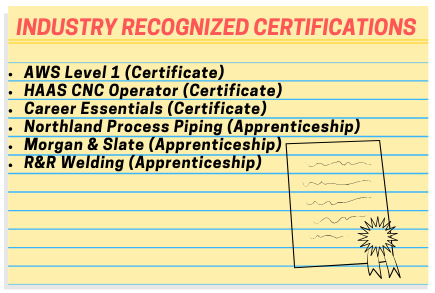 Welding Industry Recognized Certifications